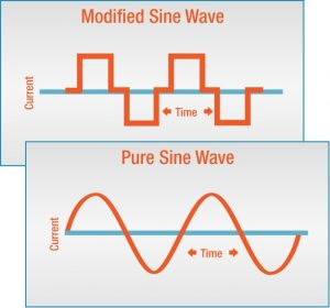 Modified Sine Wave vs. Pure Sine Wave