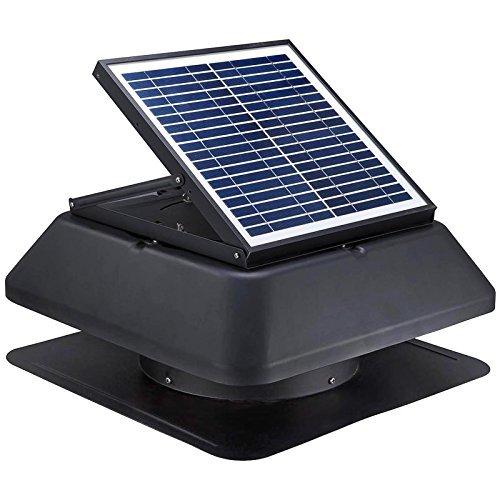GBGS 20W Solar Attic Fan