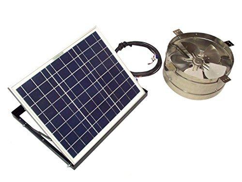 Rand 20-Watt Solar Powered Roof Vent
