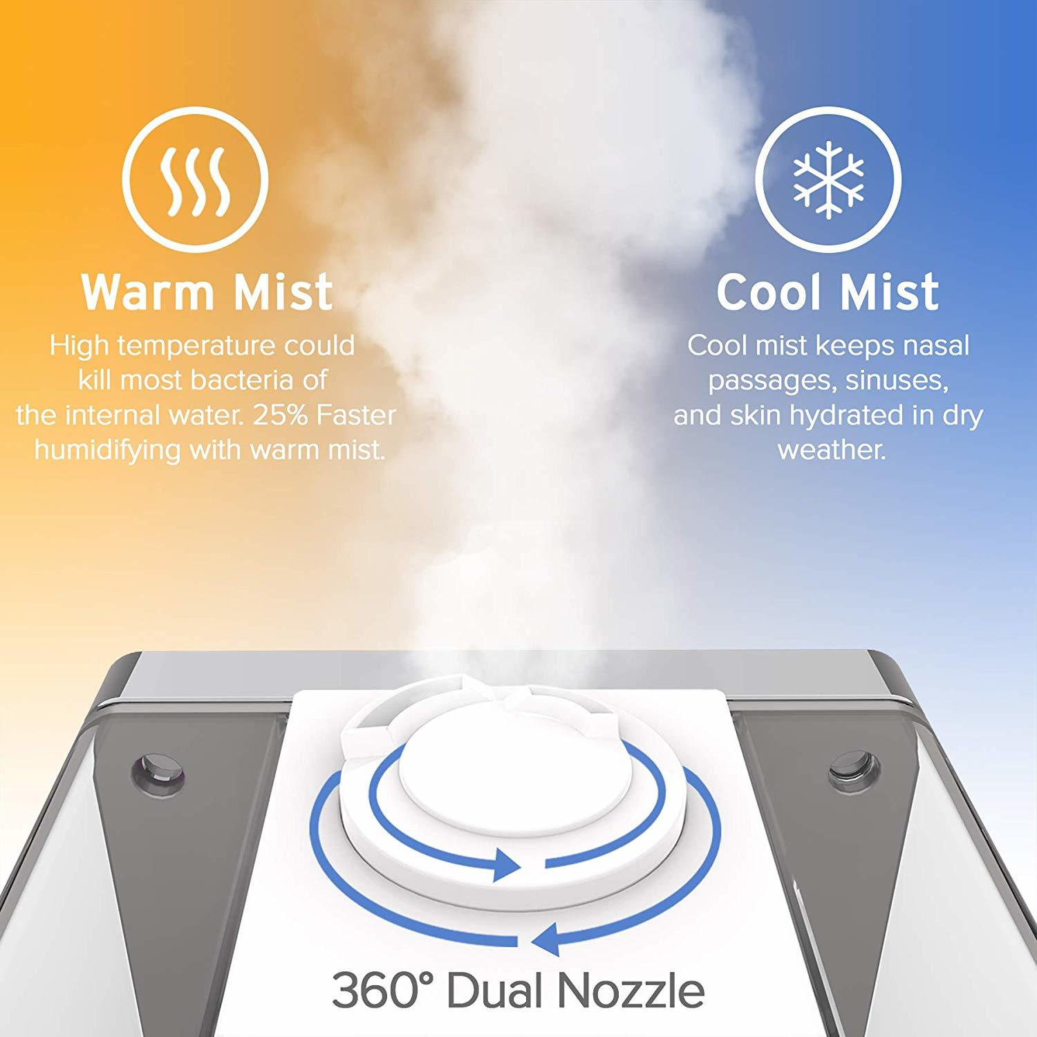 LEVOIT Humidifiers for Large Room